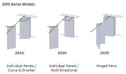 2000 Series Model Descriptions