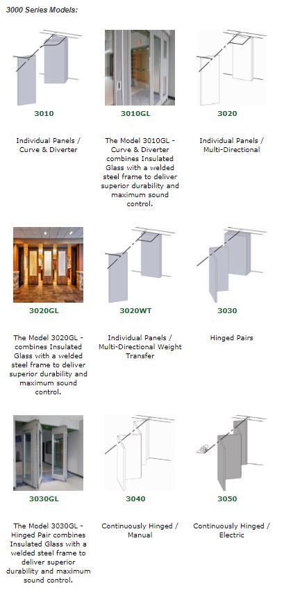 3000 Series Model Descriptions