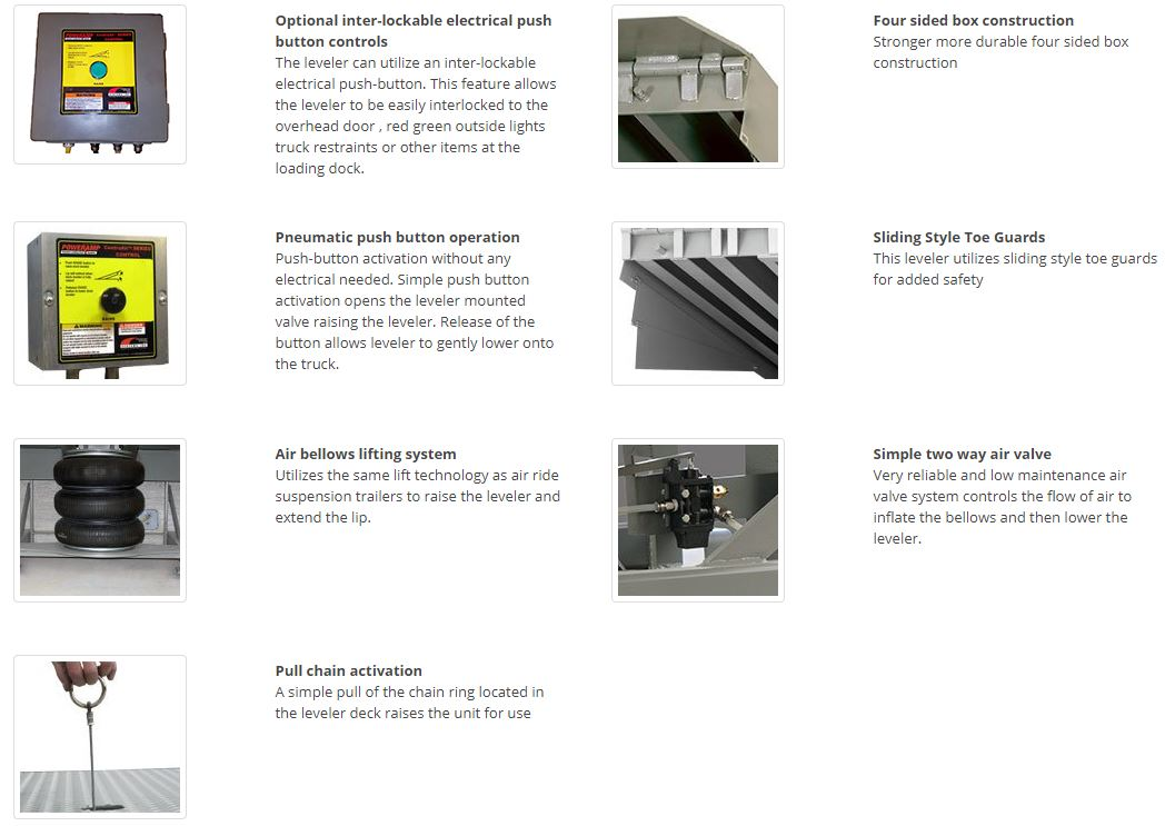 CentraAir Features