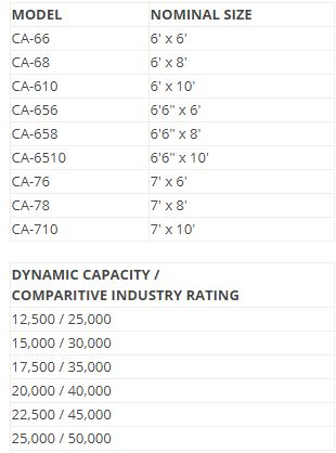CentraAir Sizes and Capacities