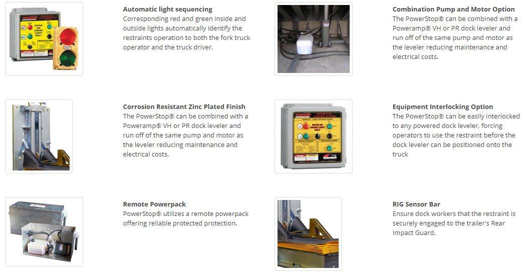 PowerStop Series features