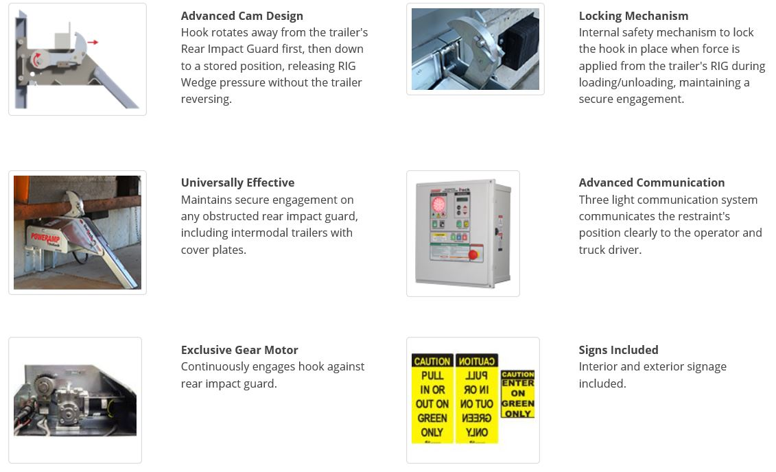 TPR Unilock Automatic Restraint Features