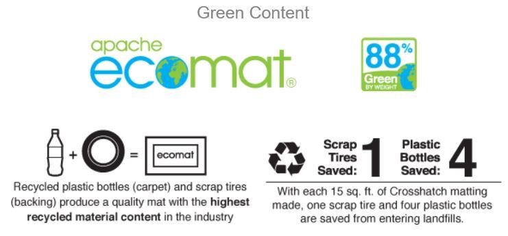 Crosshatch Green Content