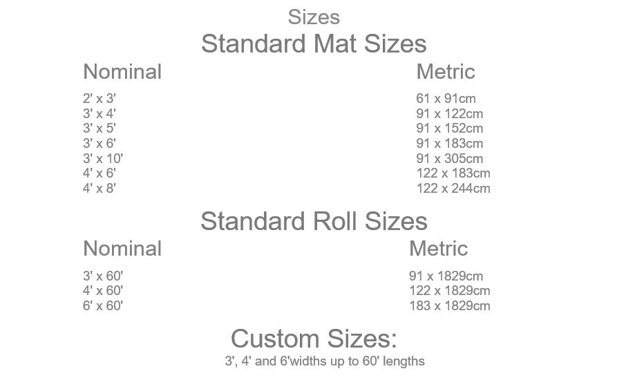 DuroRib Mat Sizes