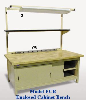 Enclosed Cabinet Bench Workstation