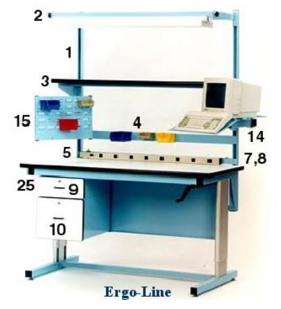 Ergo Line Workbench