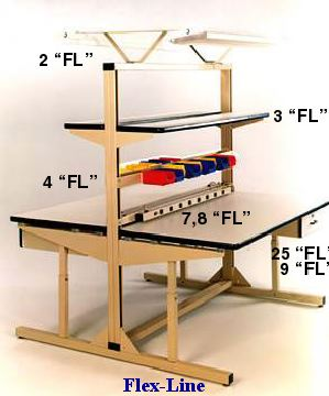 Flexline Workbench