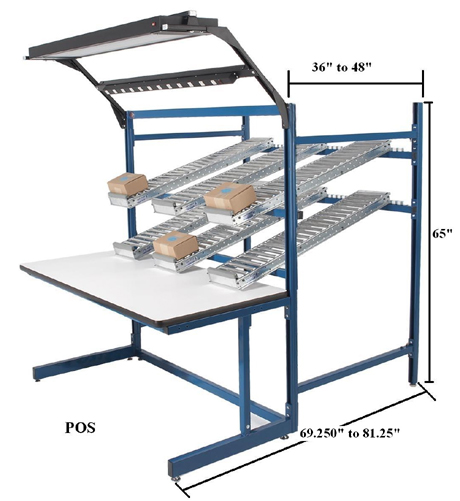 Gravity Conveyor Workbench