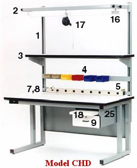 Model CHD Workbench