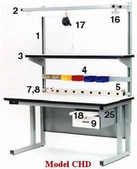 Model CHD Workbench