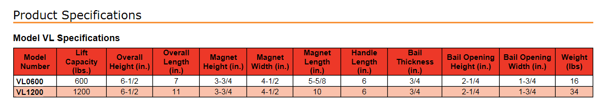 Permanent Lifting Magnet Model VL Specification Chart