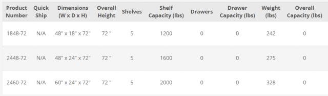 12 steel shelving open unit