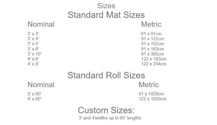Brush Loop Mat Sizes