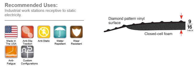 Conductive Diamond Foot Black Floor Mat Recommended Uses