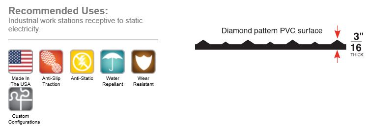 Conductive Diamond Runner Black Floor Mat recommended uses