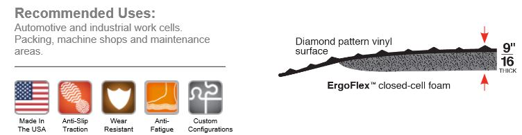 Diamond Foot Mat Recommended Uses