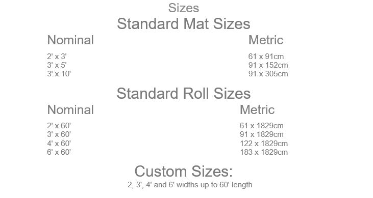 ErgoFlex Mat Sizes
