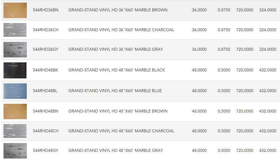 Grand Stand Vinyl HD Chart 2
