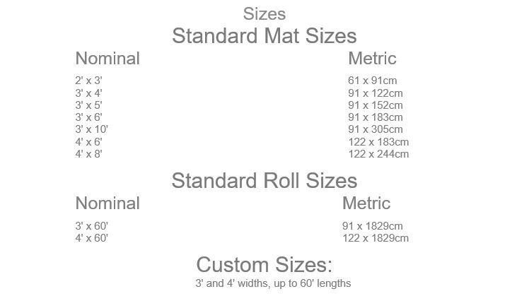 Looper Sizes