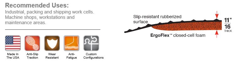 Supreme SlipTech™ Recommended Uses